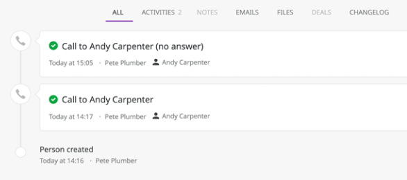 Pipedrive CRM integration Auto Call Logging